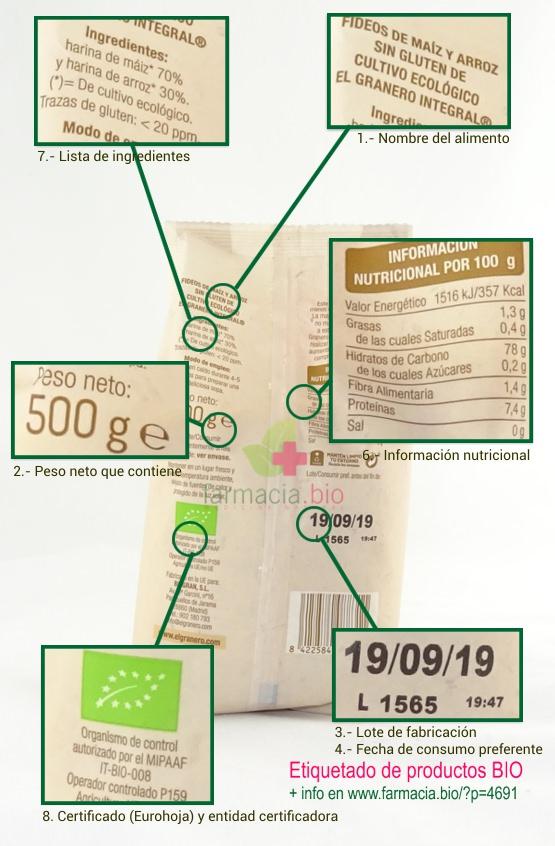 Etiquetado de productos BIO a granel